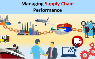 Managing Supply Chain Performance